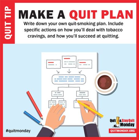 Quit and Stay Quit Monday Tips – make a plan